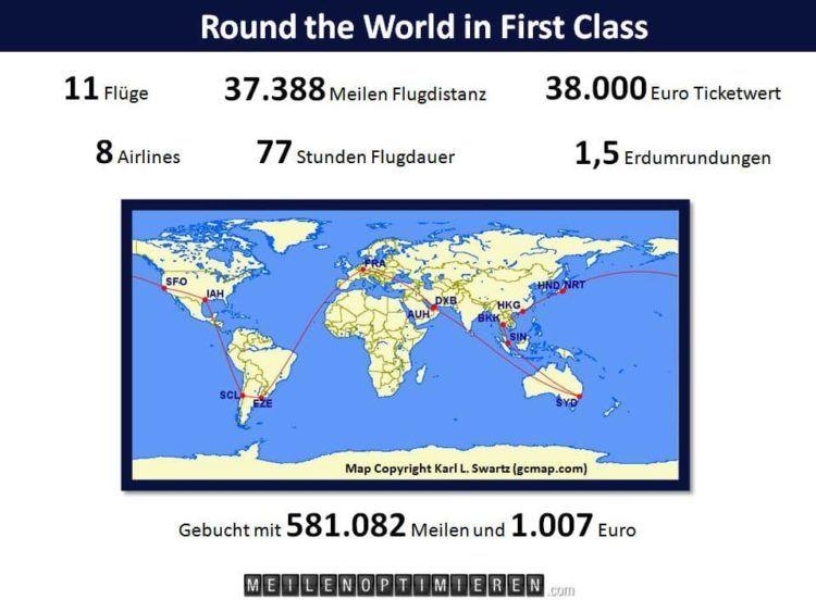 round the world in first class mit meilen