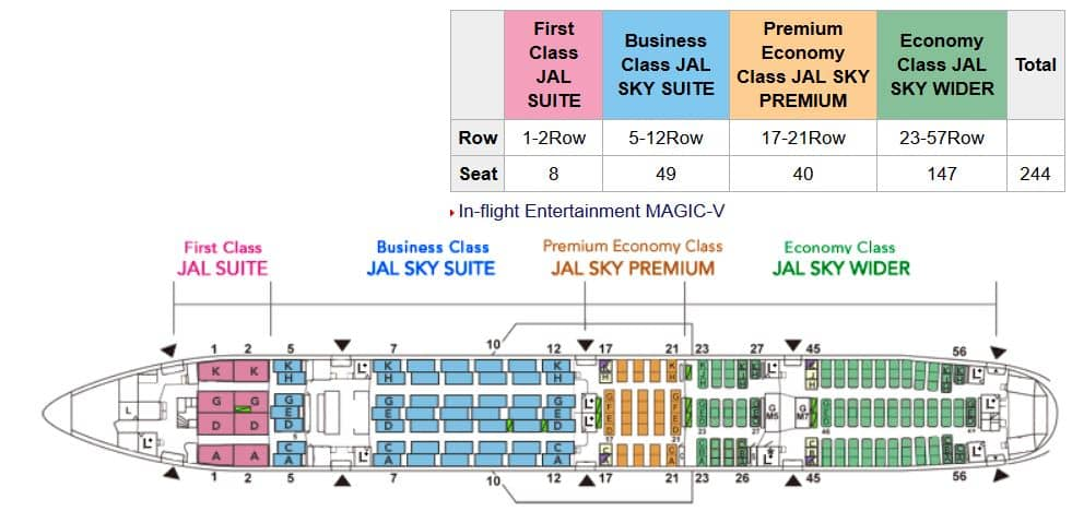 Japan Airlines Boeing 777 Seatmap © Japan Airlines