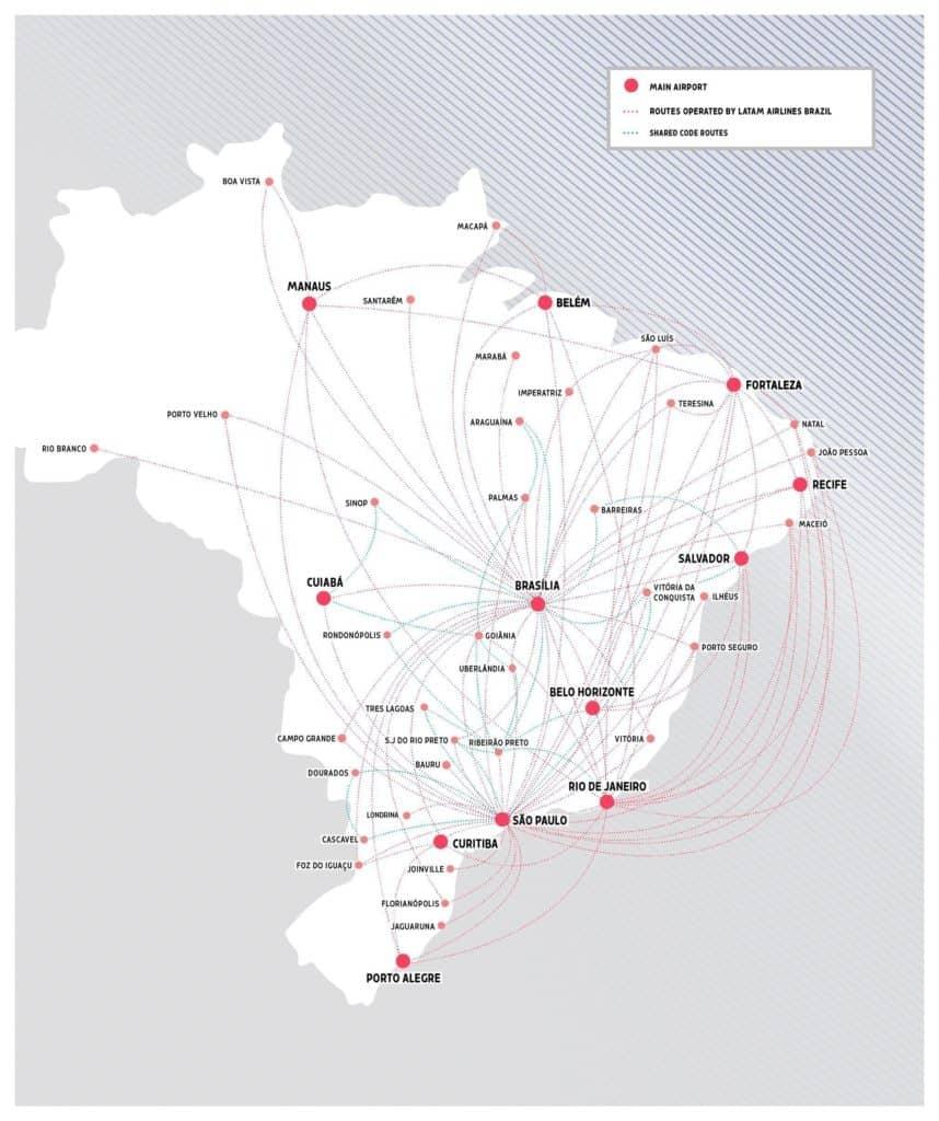 latam streckennetz brasilien