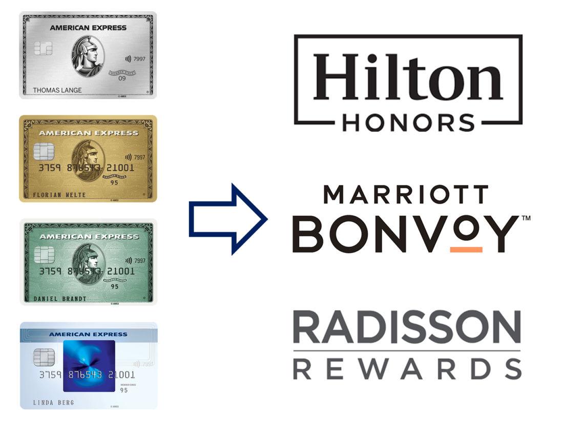 American Express Membership Rewards Punkte In Hotelpunkte Umwandeln Transfer