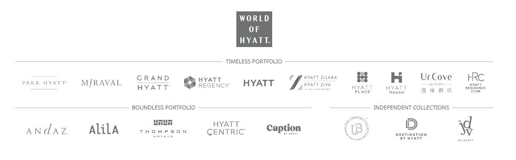 Uebersicht Aller Hyatt Marken Juli 2021