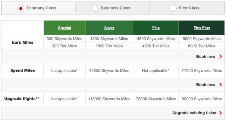 Emirates Skywards Upgrades Meilenrechner