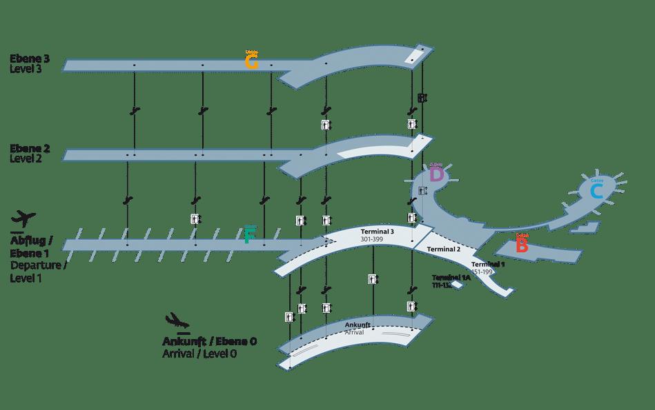 Flughafen Wien Lageplan