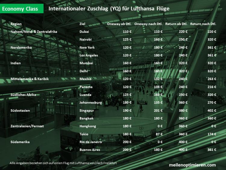 Miles And More Steuern Und Gebuehren Lufthansa Economy Class