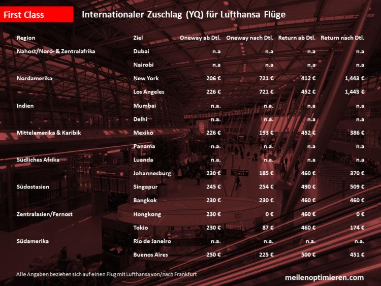 Miles And More Steuern Und Gebuehren Lufthansa First Class