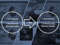 American Express Membership Rewards Turbo