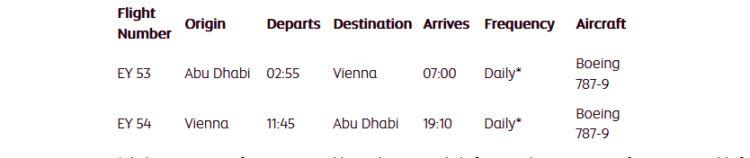 Flugzeiten Etihad Abu Dhabi Wien Copyright