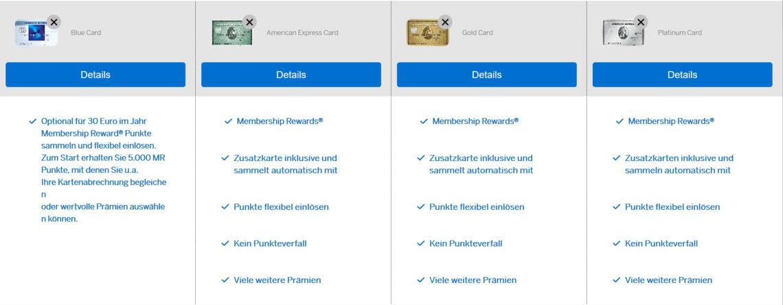 American Express Kreditkarte Kostenlos Membership Rewards