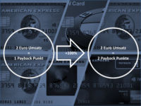 American Express Payback Kreditkarte Max Turbo 2