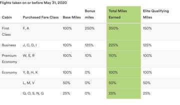 Alaska Airlines Sammelrate Cathay Bis Juni