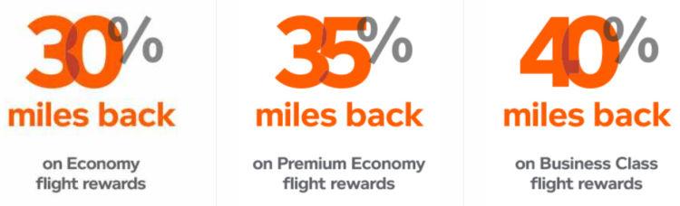 Air Canada Aeroplan Big Summer Miles Offer 2