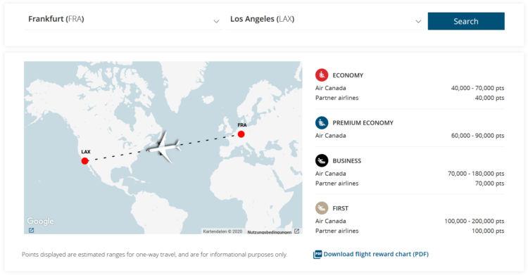 Air Canada Aeroplan Points Estimator