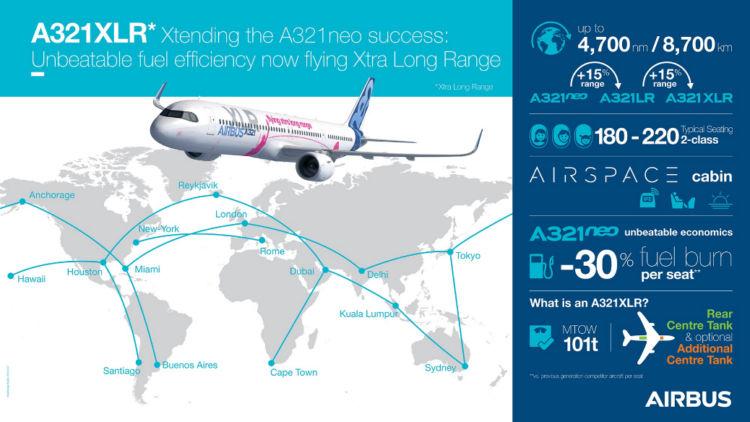 Airbus A321 Lr Datenblatt Copyright