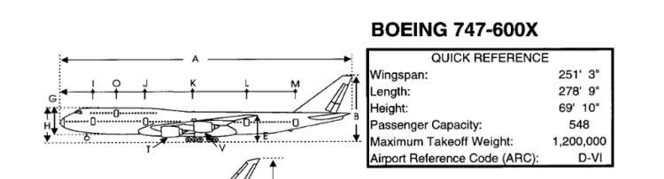 Boeing 747 600x Faa Copyright