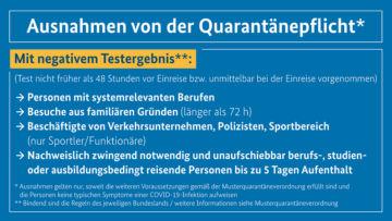 Ausnahmen Mit Testpflicht Neue Quarantäneregelung Ab November