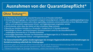 Ausnahmen Ohne Testpflicht Neue Quarantäneregelung Ab November
