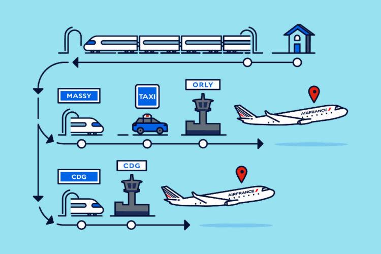 Air France Train Air Angebot