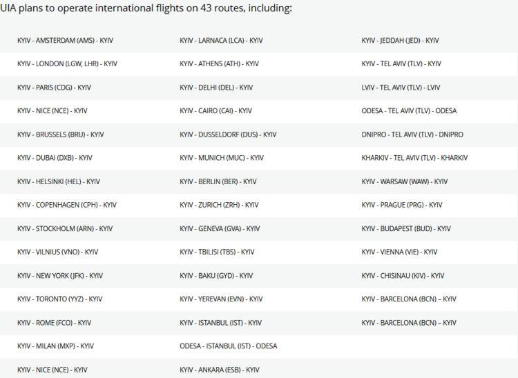 Ukraine International Airlines Network 2021