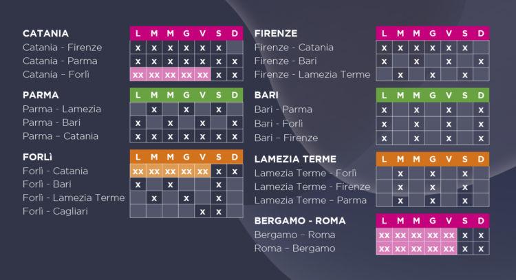 Flugplan der EGO Airways für März 2021