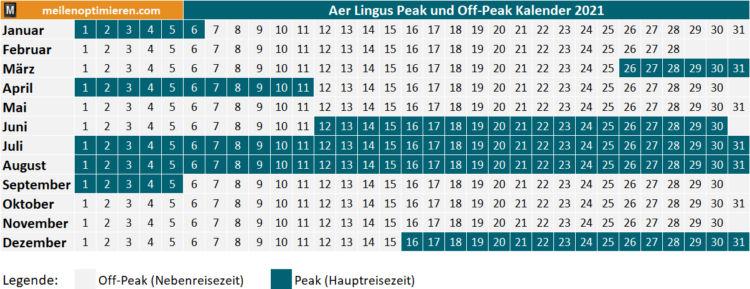 Aer Lingus Peak Off Peak Kalender 2021