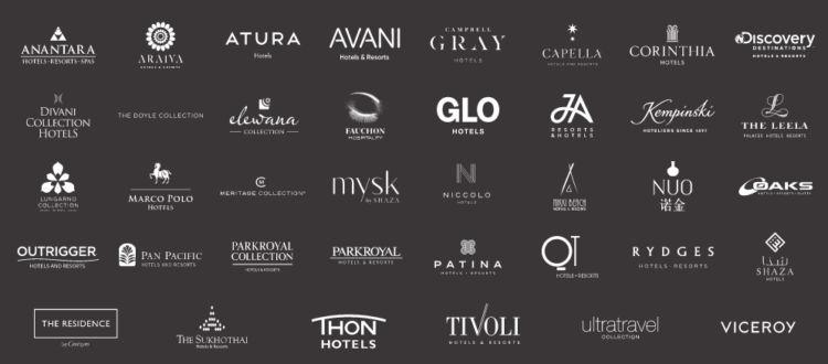 Global Hotel Alliance Discovery Marken 2021