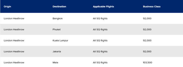 Krisflyer 50 Rabatt Aktion London Asien