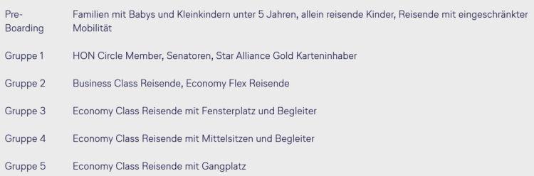 Lufthansa Boarding Gruppen