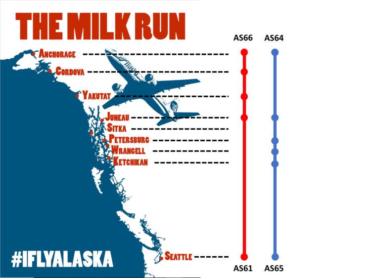 Alaska Airlines Milk Run Stops