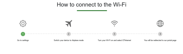 Ethiopian Airlines Wifi An Bord Mit Shebaskyconnect Verbinden Anleitung