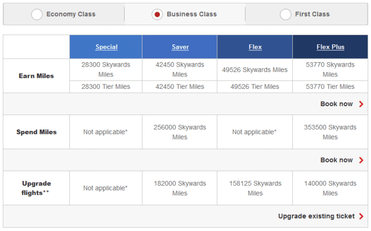 Emirates Skywards Calculator Business Class Akl Ham