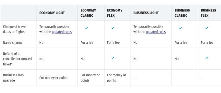Finnair Business Class Light Tarif Aenderungen