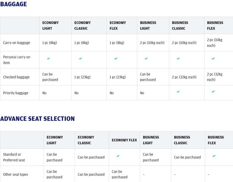 Finnair Business Class Light Tarif Sitzplatzauswahl Gepaeck