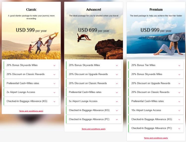 Emirates Skywards+ Pakete Preise
