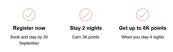 Ihg Bonuspunkte Aktion 3000 Punkte