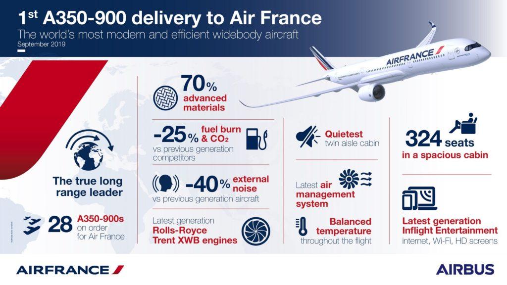 Air Frace A350 Info Sheet &copy Air France