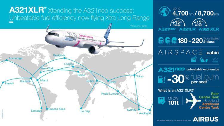 airbus a321xlr infografic copyright