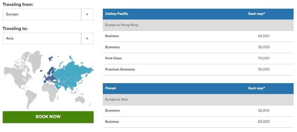 Alaska Airlines Mileage Plan Award Chart für Europa - Hongkong