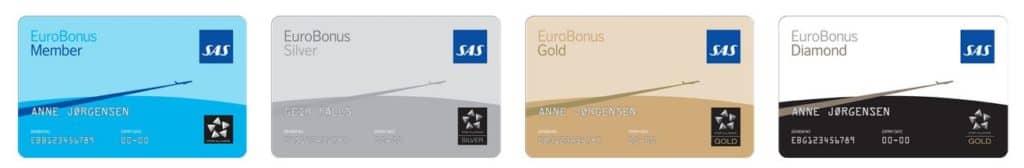 eurobonus statuslevel