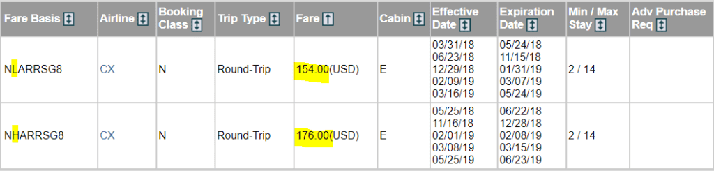 fare basis codes uebersicht beispiel cathay singapur hongkong high low season