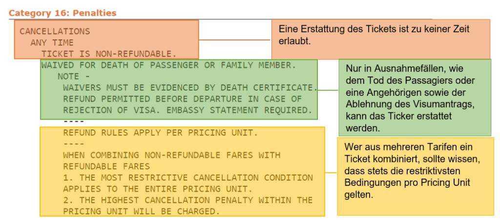 fare rules kategorie 16 penalties beispiel lufthansa cancellation erklaert