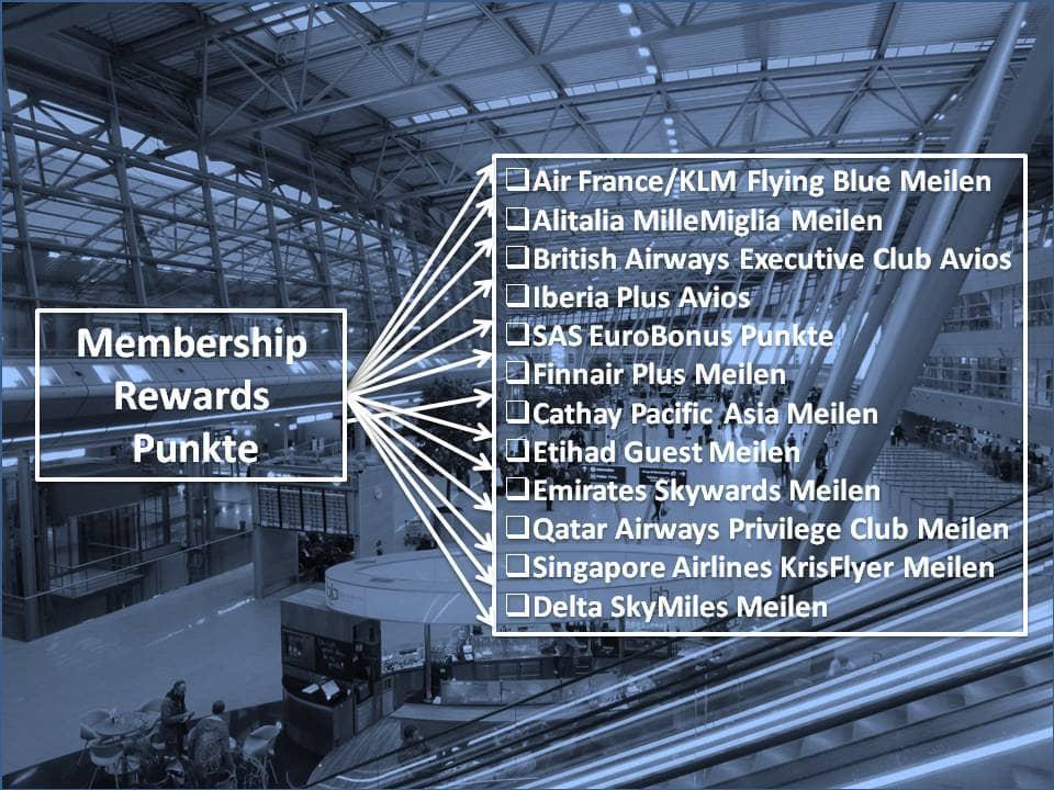 Membership Rewards Punkte in Meilen umwandeln