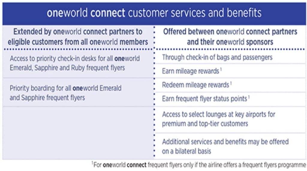 oneworld connect vorteile