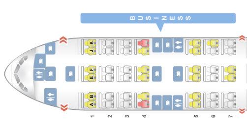 Qatar Airways Business Class Boeing 777-200LR Sitzplan