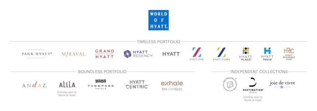 Marken für den Hyatt Brand Explorer