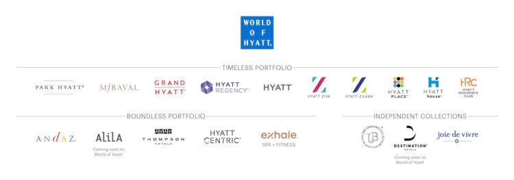 World of Hyatt Marken