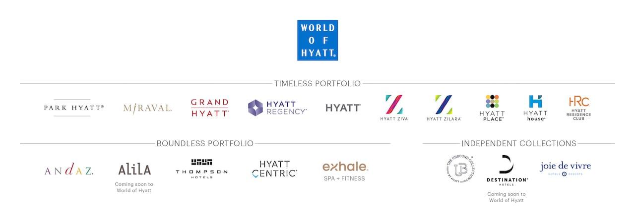 Alle Hyatt Marken in der Übersicht